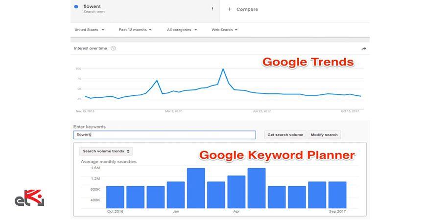 معرفی Google trends
